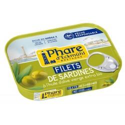 Filets de sardines à...